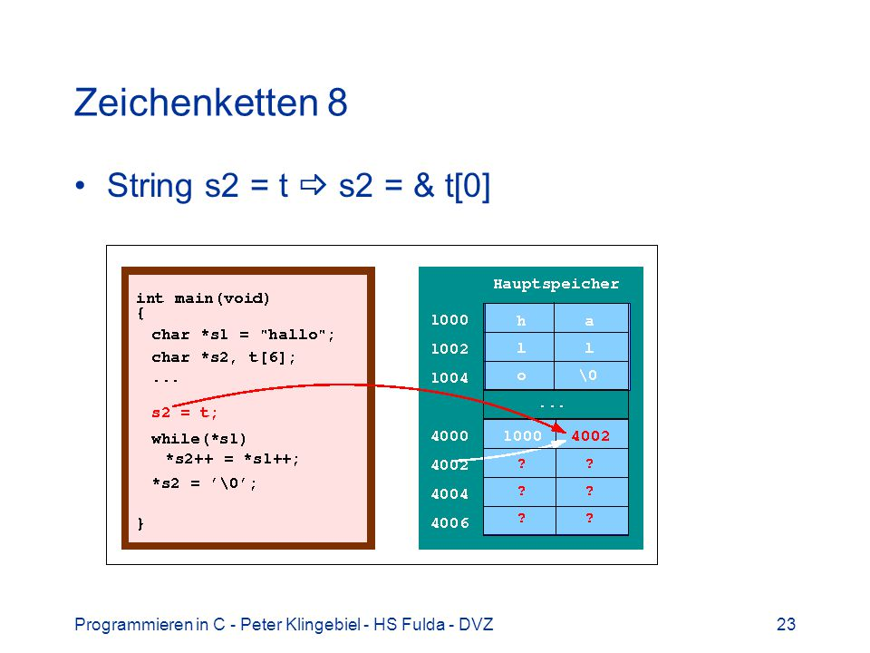 Zeichenketten 8 String s2 = t  s2 = & t[0]